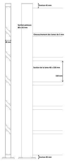 cloture_persiennee_plan_de_coupe