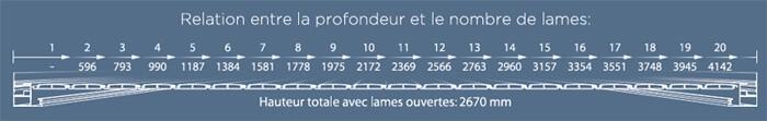 lames_grandlux_sur_mesure