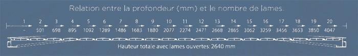 lames_top_prix_sur_mesure